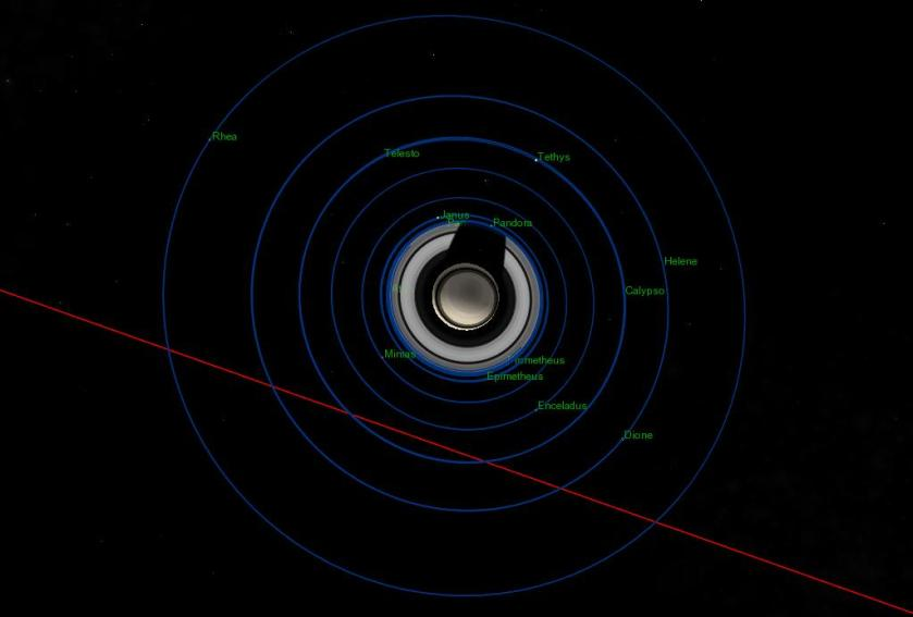 órbita de saturno
