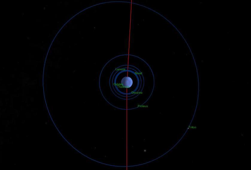 orbita de netunozxzxzxzxzx